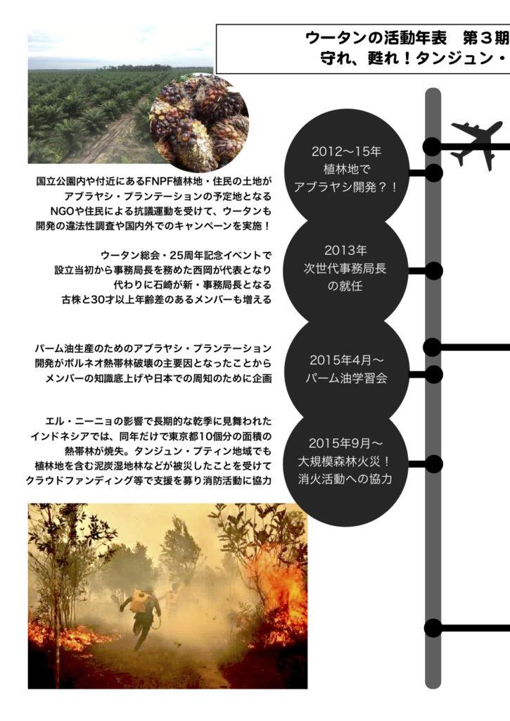 ウータン会報誌表紙PDF (5)のコピー