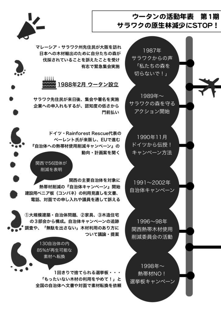 ウータン会報誌表紙PDF (1)のコピー