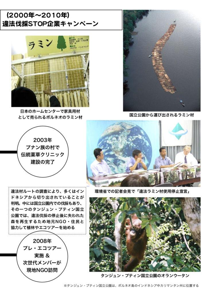 ウータン会報誌表紙PDF (4)のコピー