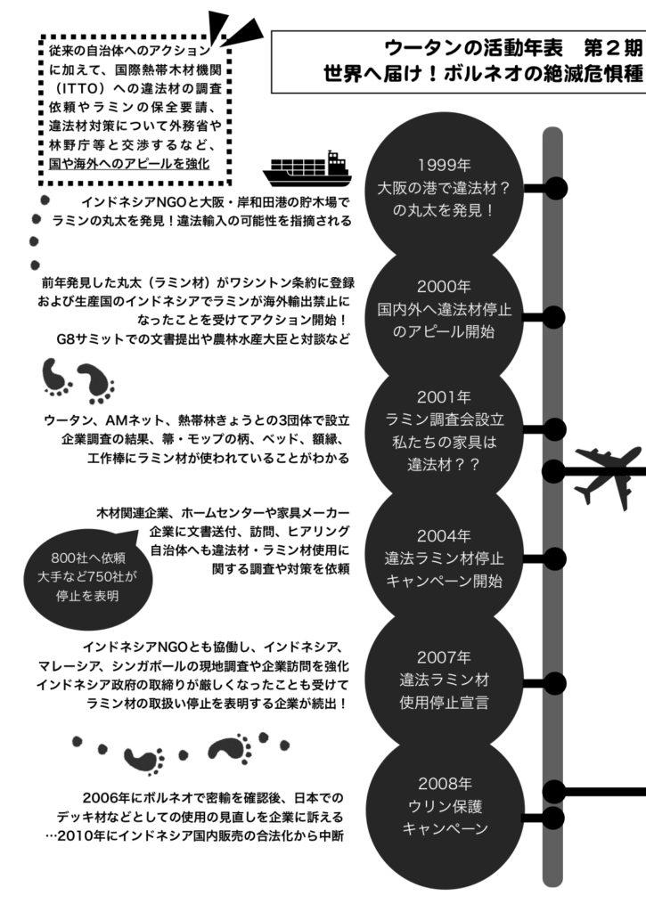 ウータン会報誌表紙PDF (3)のコピー