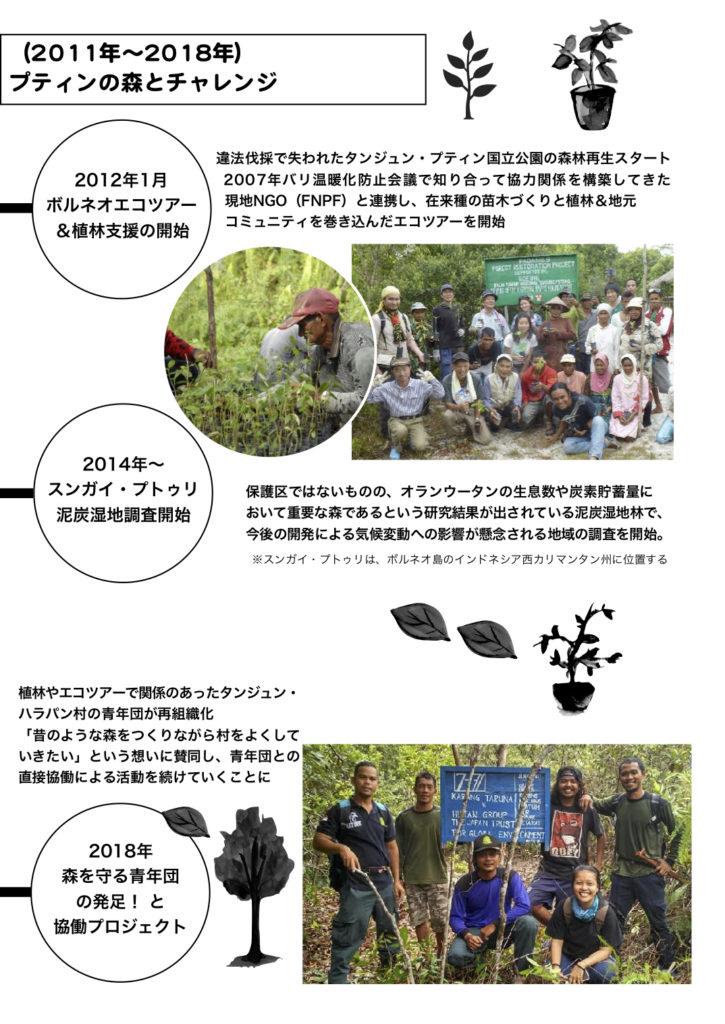 ウータン会報誌表紙PDF (6)のコピー