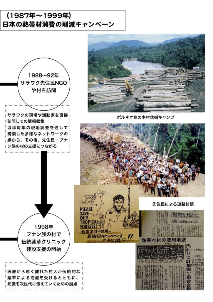 ウータン会報誌表紙PDF (2)のコピー